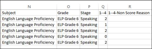 K – ELPA scoring spreadsheet showing a single score for a group of questions